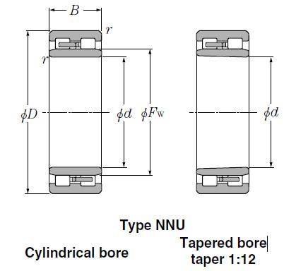 Bearings Cylindrical Roller Bearings NNU3130