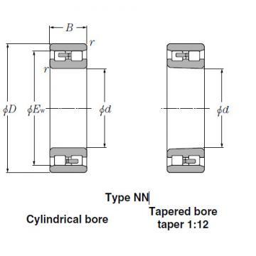 Bearings Cylindrical Roller Bearings NNU3040