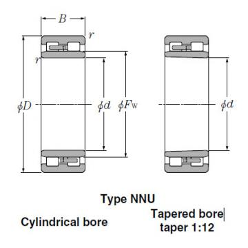 Bearings Cylindrical Roller Bearings NNU3028